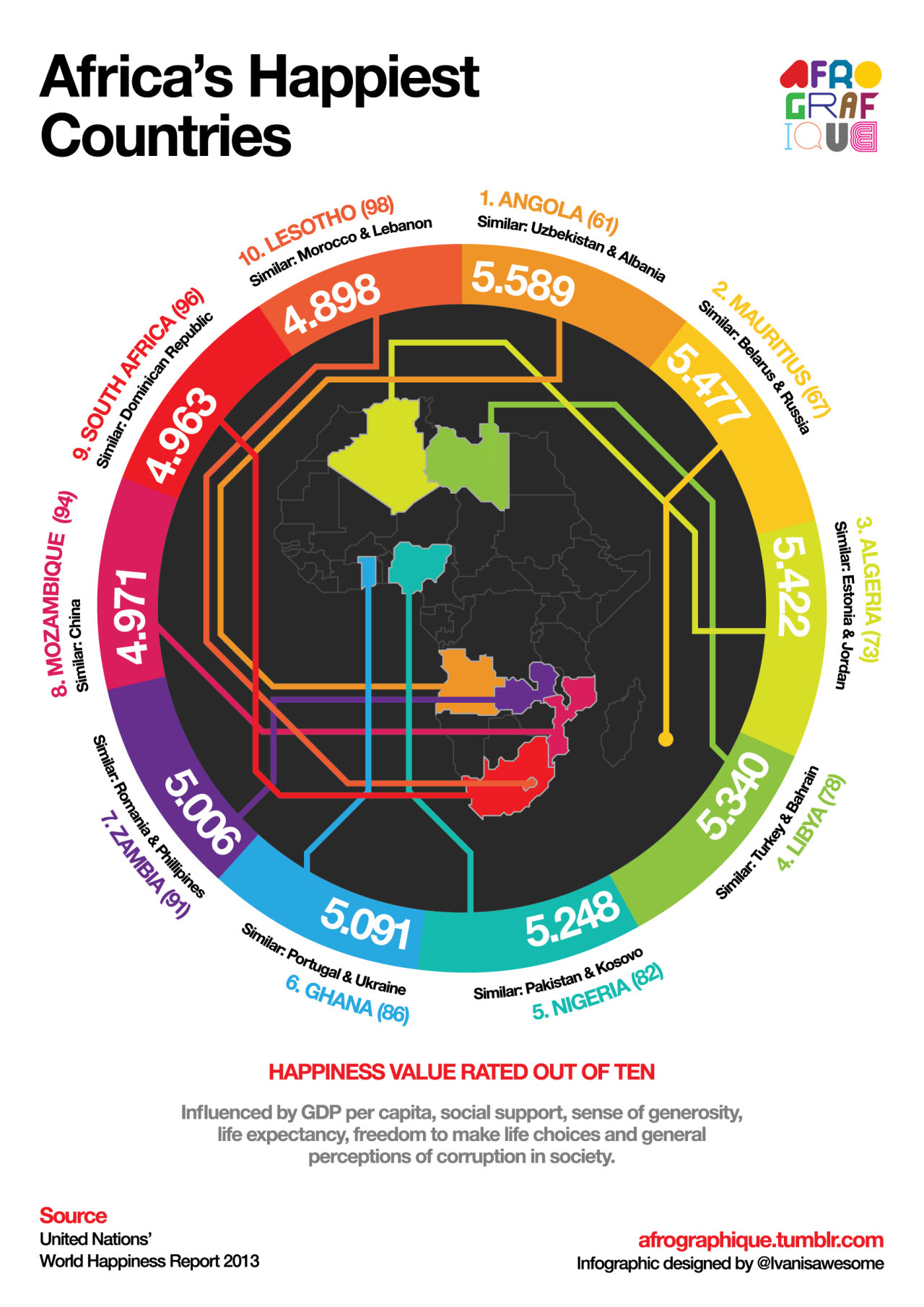 An infographic mapping the happiest African nations. Data from the UN World Happiness Report 2013.