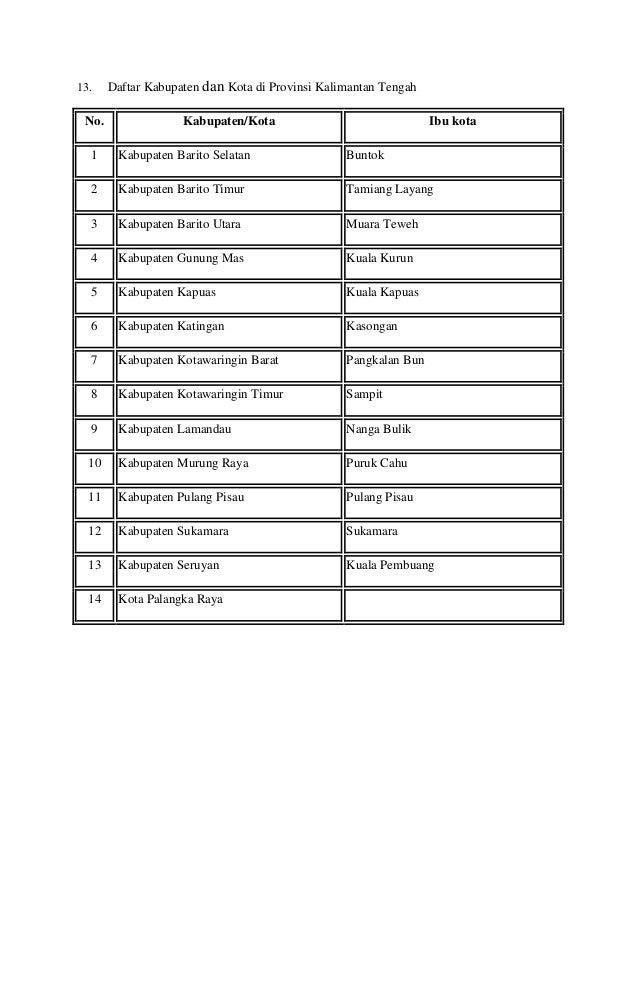 Daftar Joybiz Kabupaten Barito Kuala - Aba Qureshi