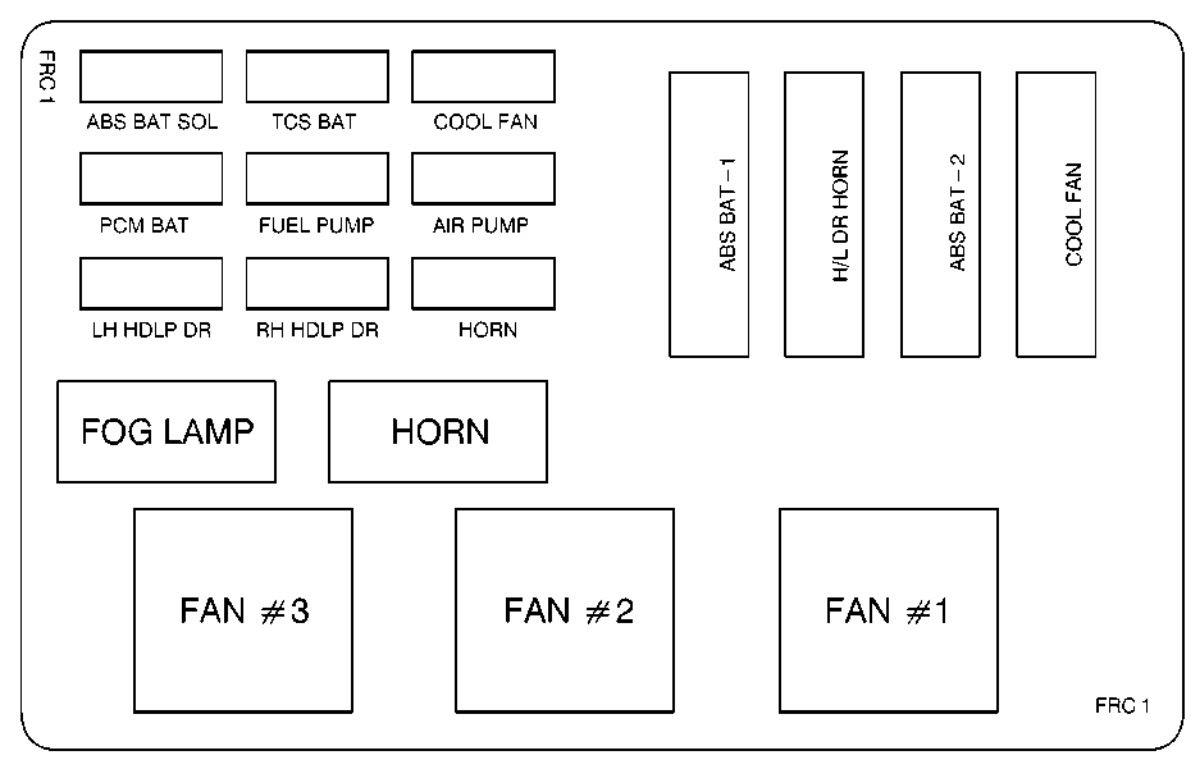 Pontiac Firebird 1999 2002 Fuse Box Diagram Auto Genius