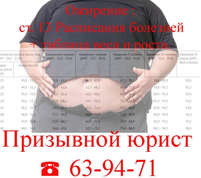 ожирение призыв в армию