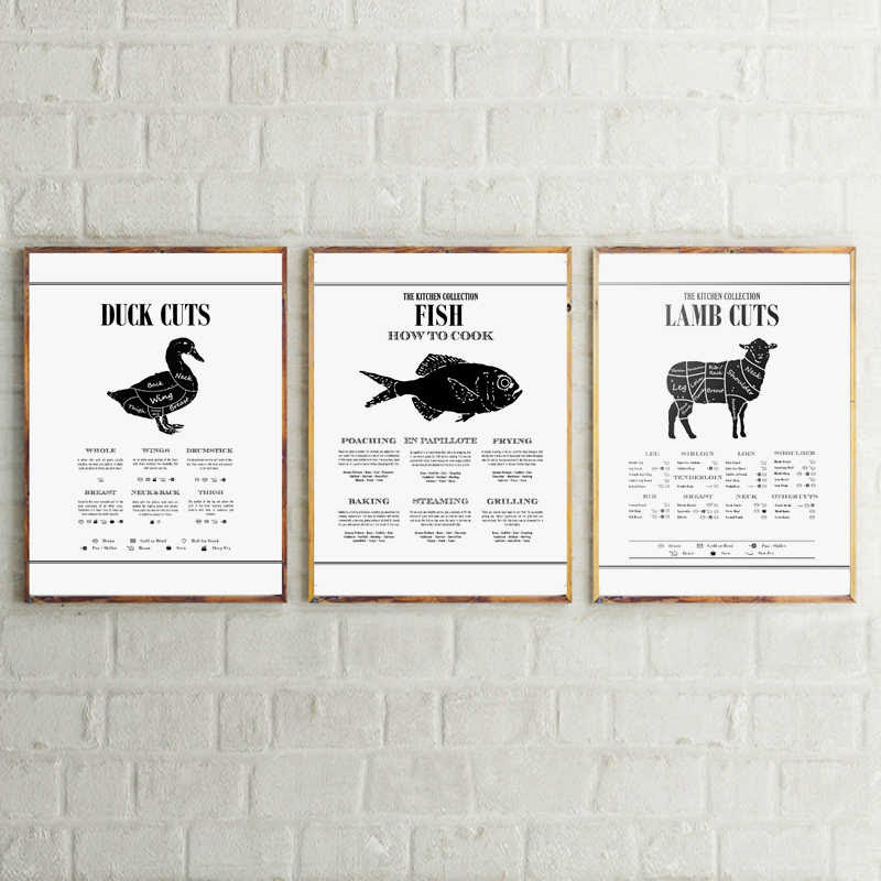 Meat Cuts Diagram Poster Kitchen Wall Art Prints Cooking Chart Food Canvas Poster Restaurant Wall Picture Butcher Art Decor