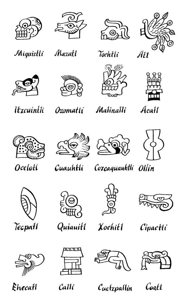 MesoAmerican calendar glyph legend