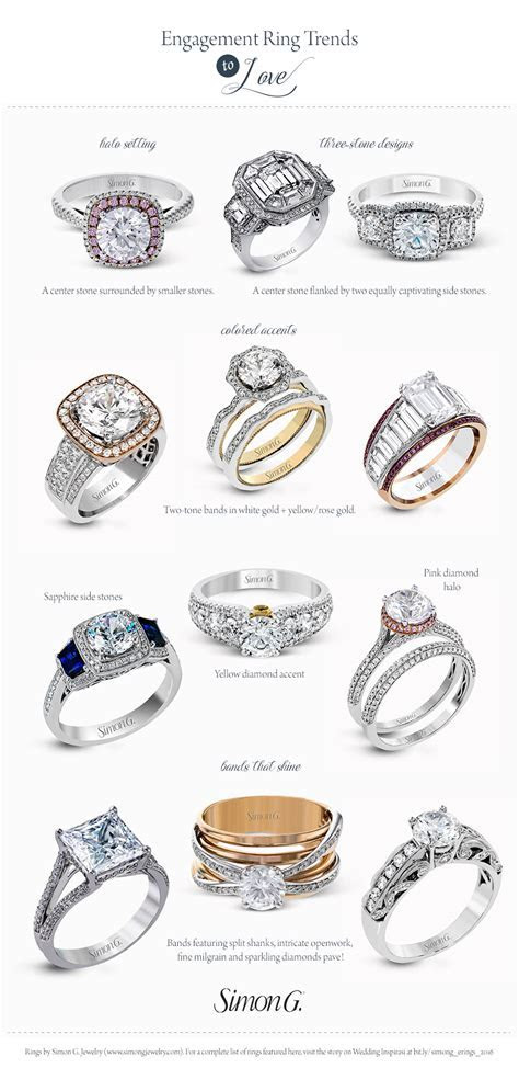 Simon G. Engagement Ring Styles for Every Bride   Wedding