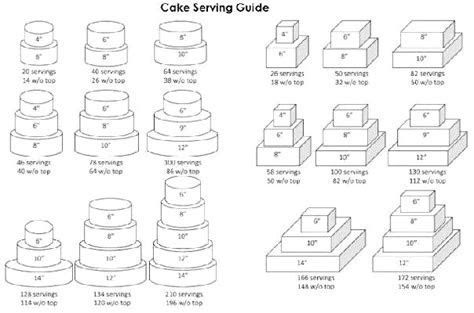 Cake serving chart   Things to use   Pinterest