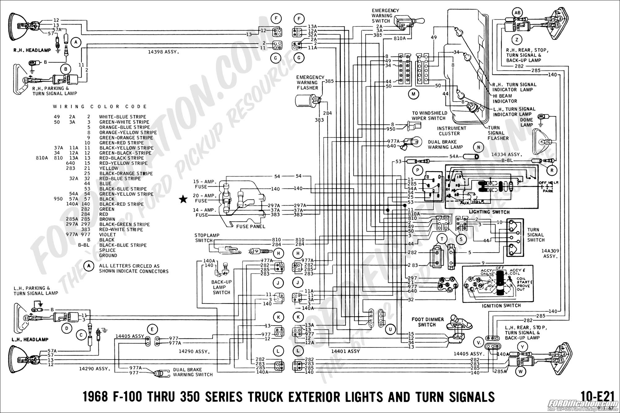 68 Ford F100 Wiring Diagram Wiring Diagram View A View A Zaafran It
