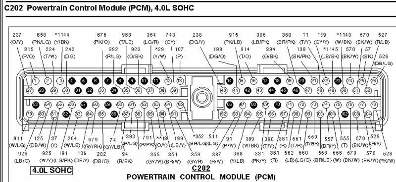 Pcm Wiring Diagram 99 Ranger