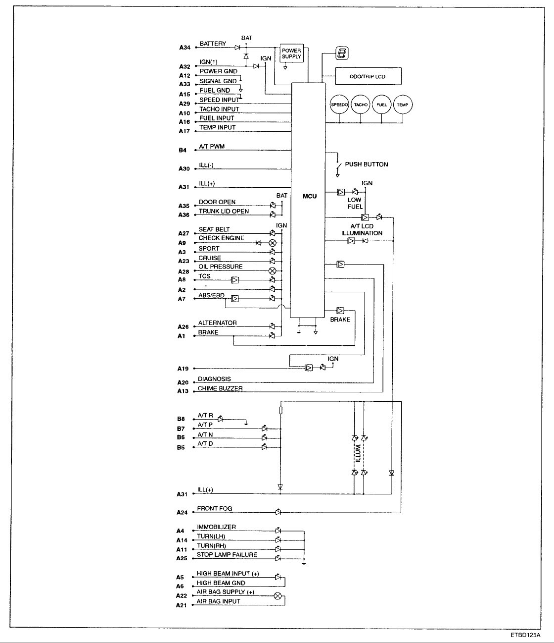 [DIAGRAM_38EU]  Wiring Manual PDF: 2004 Hyundai Accent Radio Wiring Diagram | 2004 Hyundai Santa Fe Radio Wiring Diagram |  | Wiring Manual PDF - blogger