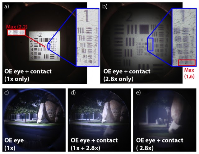 The telescopic contact lens, in action