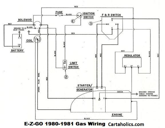 1993 Ez Go Battery Diagram