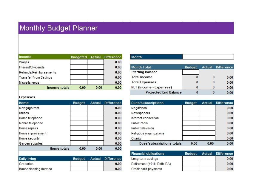 Budget Template 18