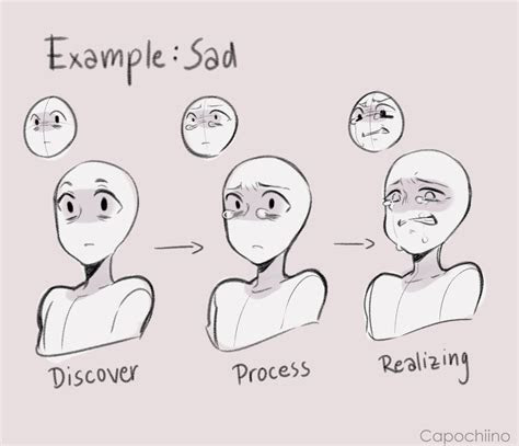 art tutorials  references