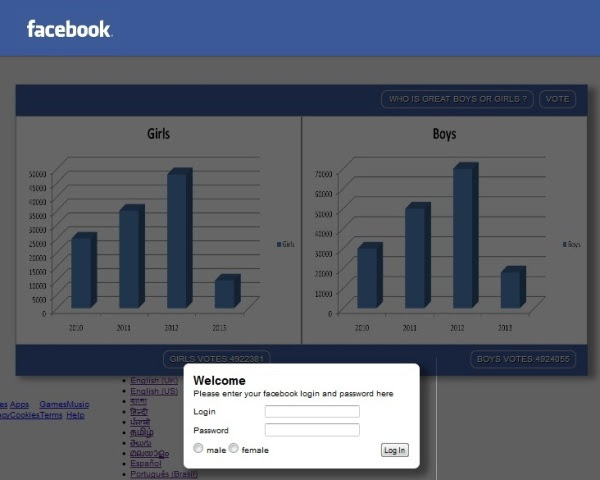 Facebook phishing campaign voting 2
