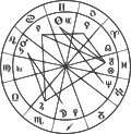 Astrologyproject.svg