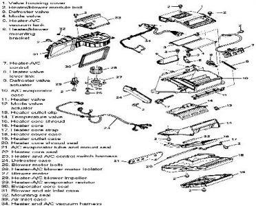 1998 Chevy Cavalier Suspicious Coolant Leak: 2.2L Engine ...