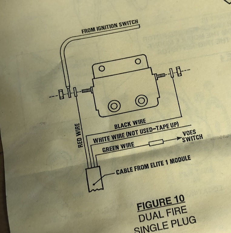 Harley Ignition Module Wiring Harness Explaned 2000 Freightliner Fl60 Wiring Diagram Code 03 Honda Accordd Waystar Fr