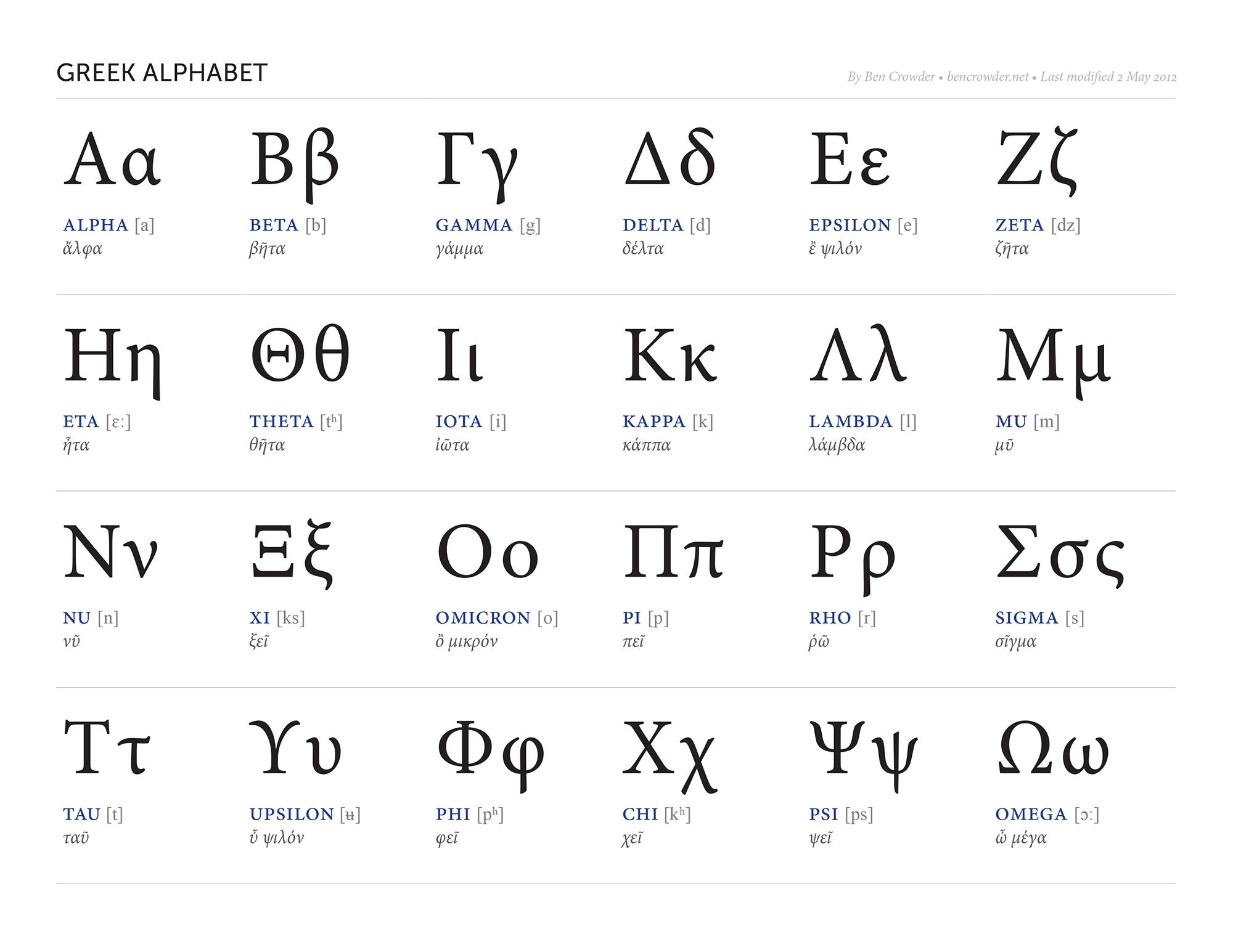 Greek Alphabet — Ben Crowder   Mythology   Pinterest   Alphabet ...