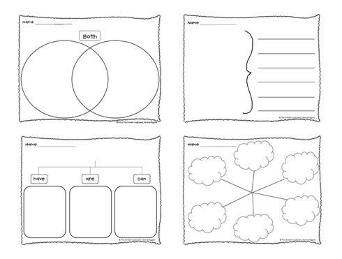 FREE & EDITABLE #thinking #maps downloads from The Kinder Cupboard ...