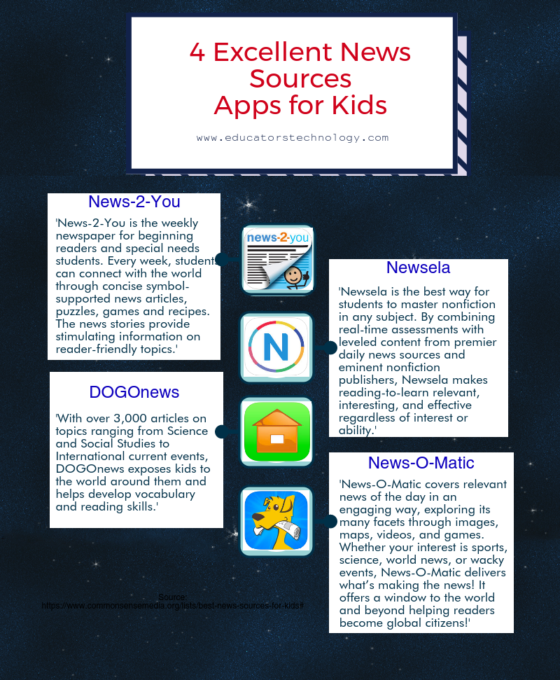 4 Excellent News Sources Apps for Young Learners