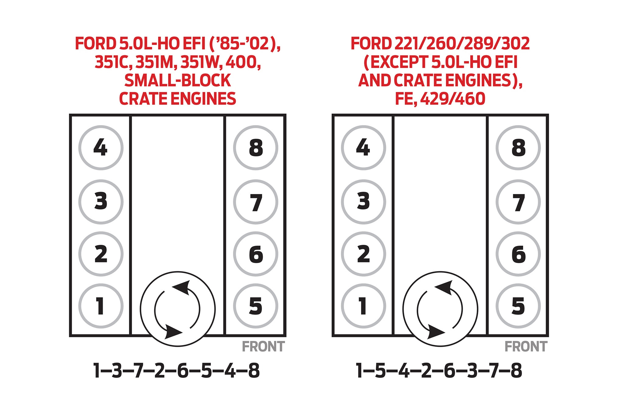 Ford 4 2 V6 Engine Diagram