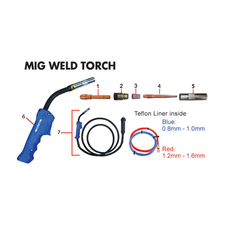 Powercraft Mig Weld Torch Obc 350a Tools From Us