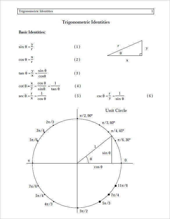 unit circles homework help