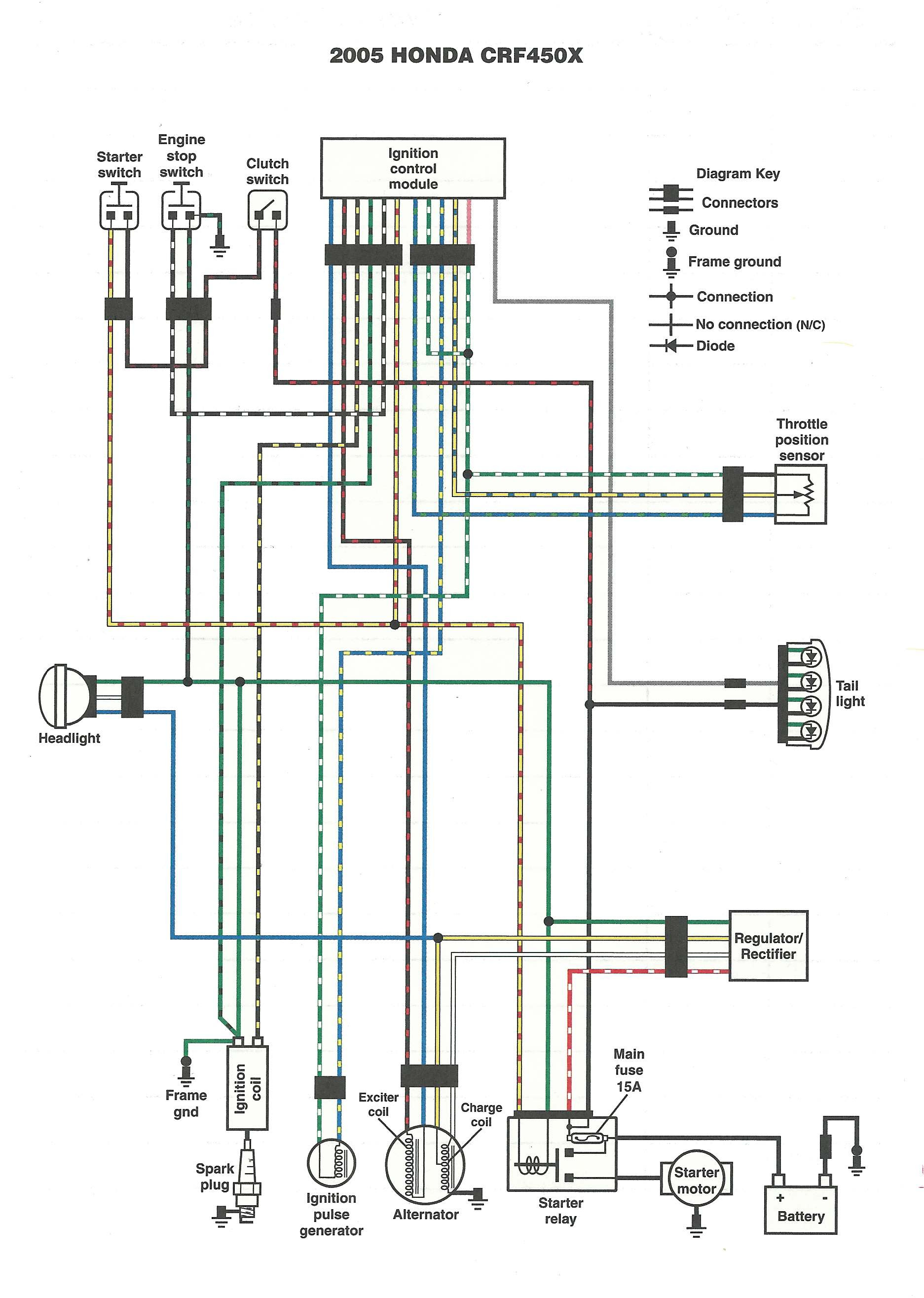 Diagram Tranepressor Wiring Diagram Full Version Hd Quality Wiring Diagram Diagramscheyk Gtaci Fr