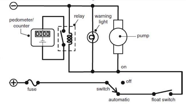 31 Bilge Pump Float Switch Wiring Diagram