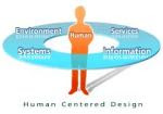 human-centred design