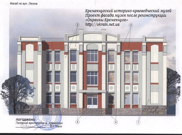 Проект фасада музея после реконструкции