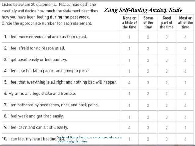 Anxiety: Zung Anxiety Scale