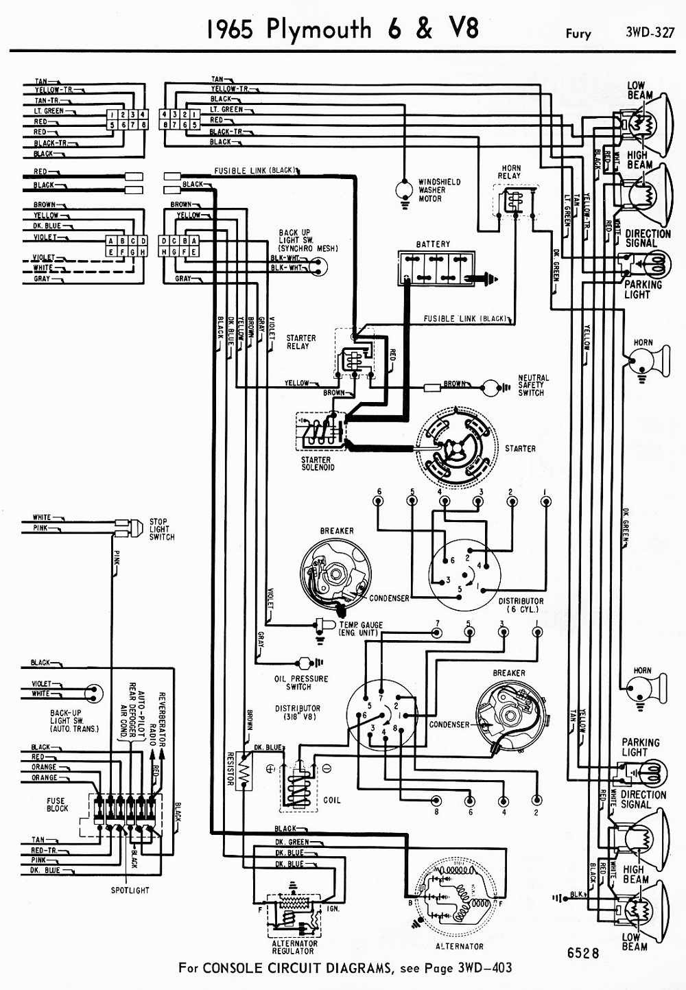 95 Plymouth Voyager Fuse Box Diagram