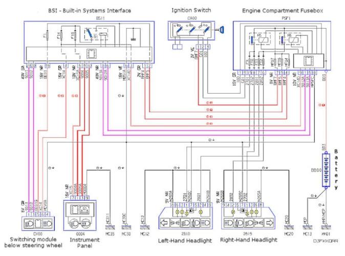 Diagram Peugeot 1007 Wiring Diagram Full Version Hd Quality Wiring Diagram Diagrambryanv Seagullsully It