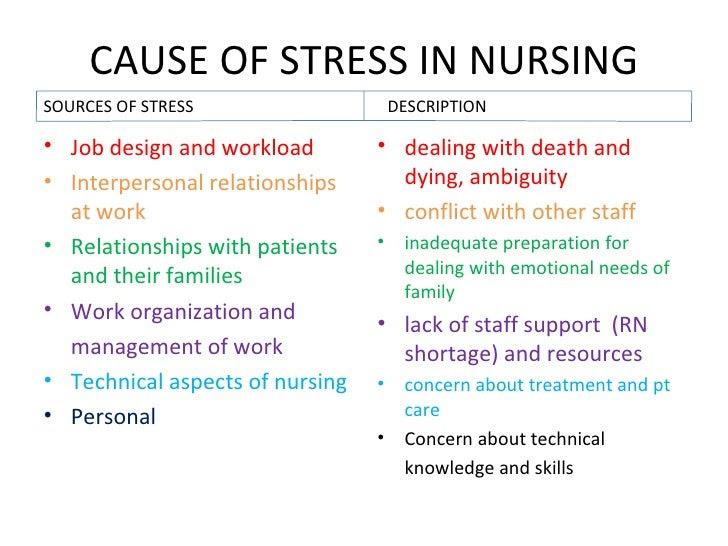 stress in nursing