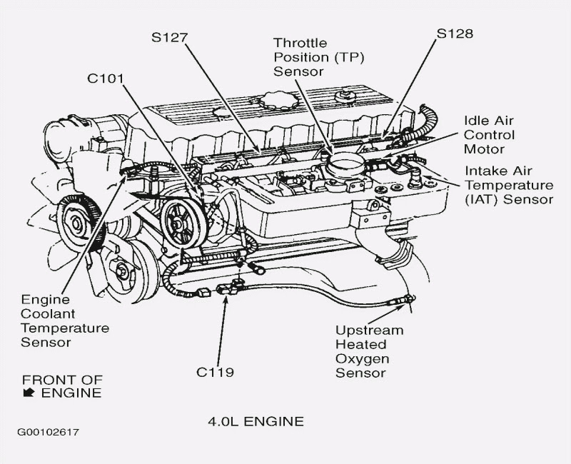 1999 grand cherokee engine diagram