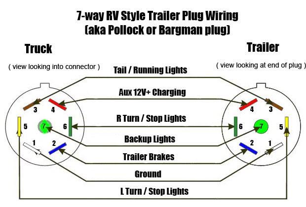 Flatbed Trailer Wiring Diagram