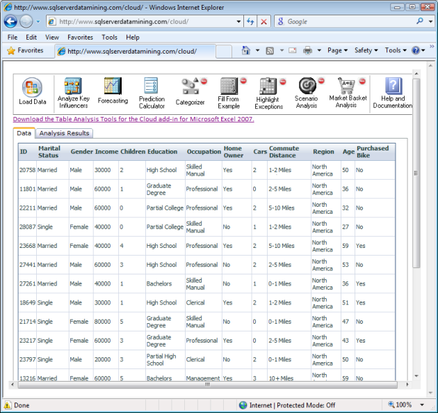 Oakleaf Systems Excel Table Analysis Tools For The Cloud