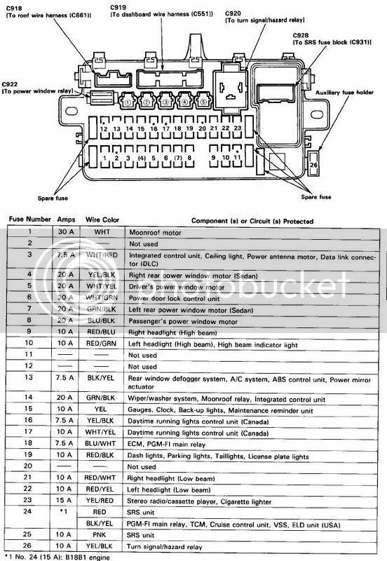 Eg Fuse Box Diagram Wiring Diagrams Carve Manage A Carve Manage A Alcuoredeldiabete It