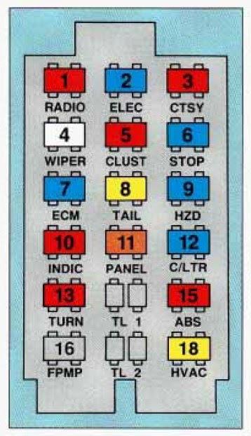 Oldsmobile Cutlass Supreme 1993 Fuse Box Diagram Auto Genius
