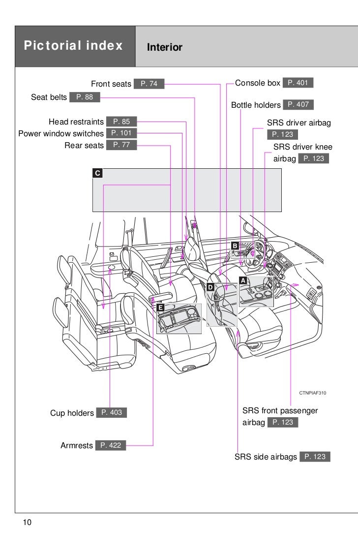 21 Best Turn Signal Switch Wiring Diagram