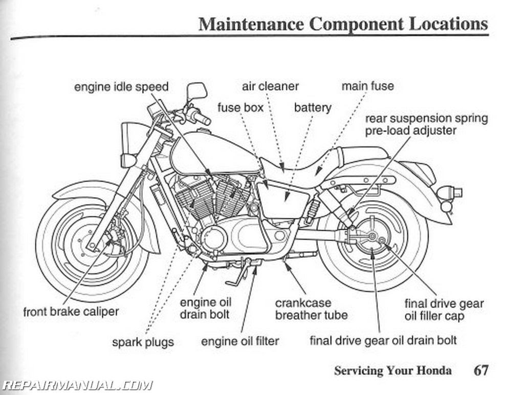 Diagram 2008 Honda Shadow Spirit 75service Manual Wiring Diagram Full Version Hd Quality Wiring Diagram Diagramluf Mairiecellule Fr