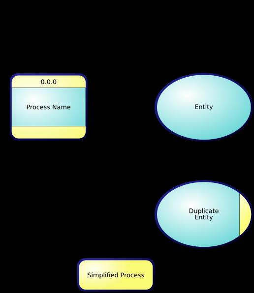 Cfry Context Diagram Data Flow Diagram Clip Art At Clker Com Vector Clip Art Online Royalty Free Public Domain