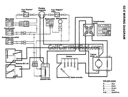 Wiring Diagram Yamaha Golf Cart