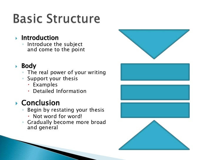 how to write an intro and conclusion for a research paper