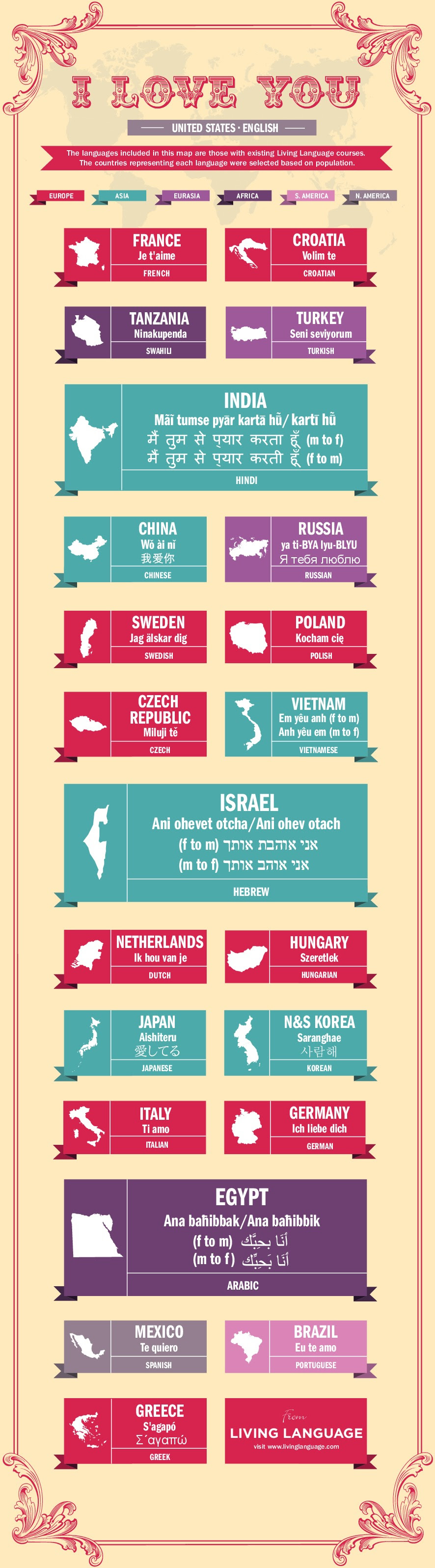 Infographic: How to Say I Love You in Different Languages #infographic