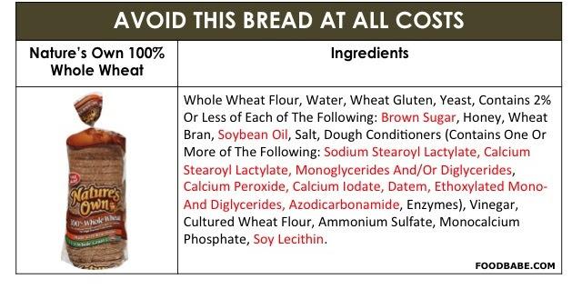 Natures Own Bread Ingredients