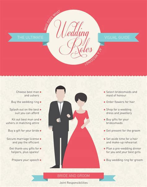 Wedding Roles & Responsibilities: Visual Guide to 'Who