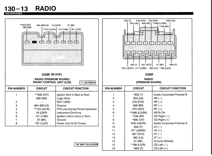 1995 Ford Explorer Stereo Wiring Diagram