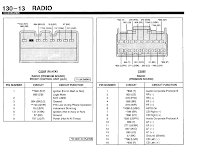 1995 Ford Stereo Wiring Diagram