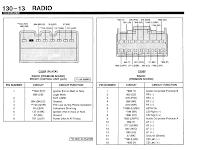 Wiring Diagram For 1995 Ford Explorer