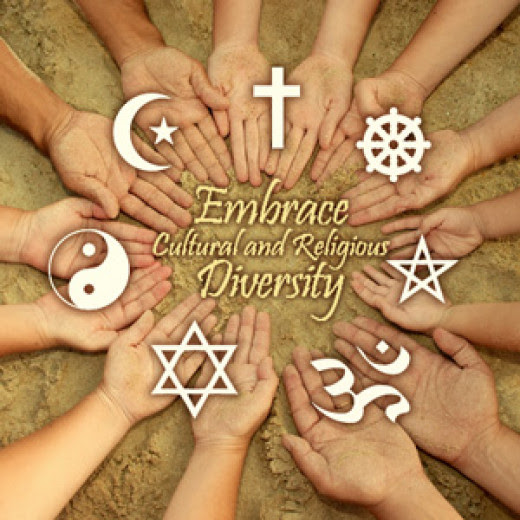 the different beliefs in gods among cultures Belief and traditions that impact • range of culturally related health belief culture can be identified as and beliefs created and communicated among.